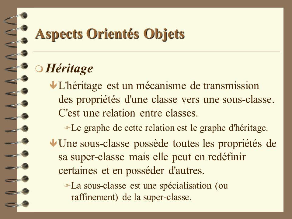 Aspects Orientés Objets m Héritage ê L'héritage est un mécanisme de transmission des propriétés d'une classe vers une sous-classe. C'est une relation