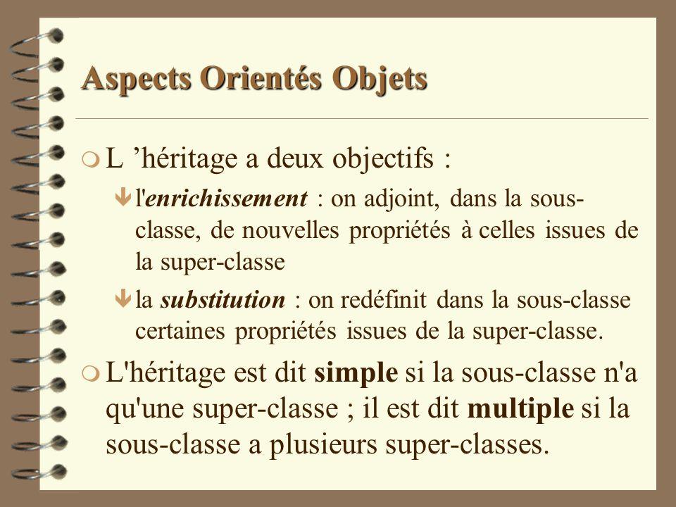 Aspects Orientés Objets m L héritage a deux objectifs : ê l'enrichissement : on adjoint, dans la sous- classe, de nouvelles propriétés à celles issues