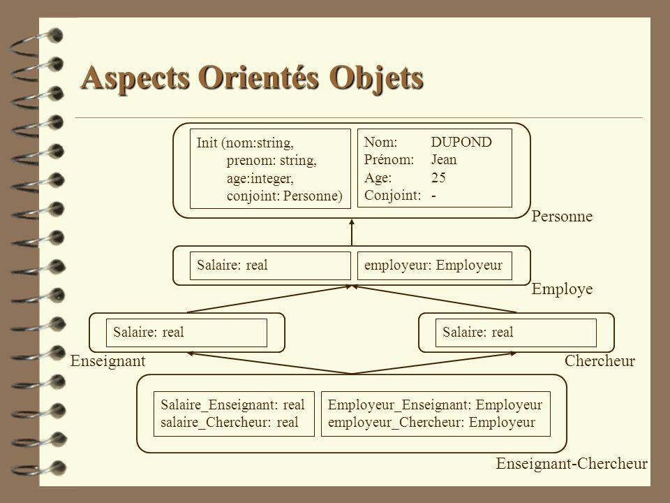 Aspects Orientés Objets Init (nom:string, prenom: string, age:integer, conjoint: Personne) Nom:DUPOND Prénom:Jean Age:25 Conjoint:- Salaire: realemplo
