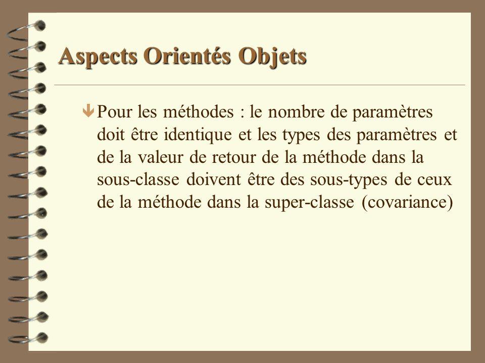 Aspects Orientés Objets ê Pour les méthodes : le nombre de paramètres doit être identique et les types des paramètres et de la valeur de retour de la