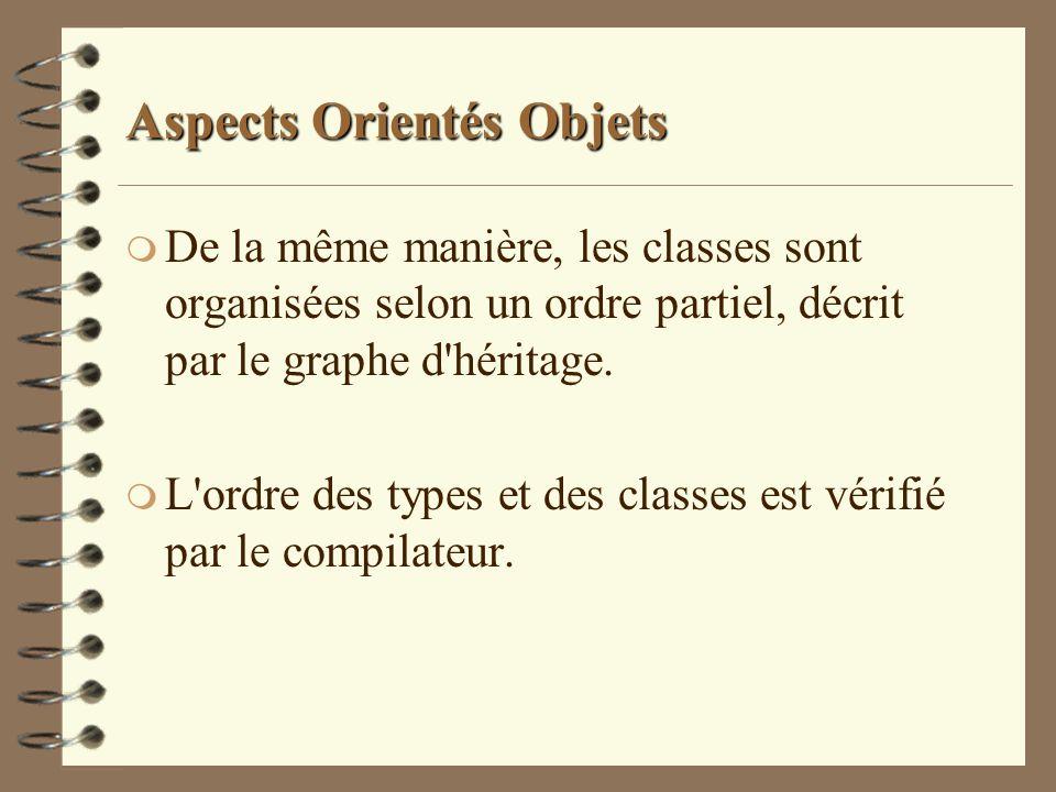 Aspects Orientés Objets m De la même manière, les classes sont organisées selon un ordre partiel, décrit par le graphe d'héritage. m L'ordre des types