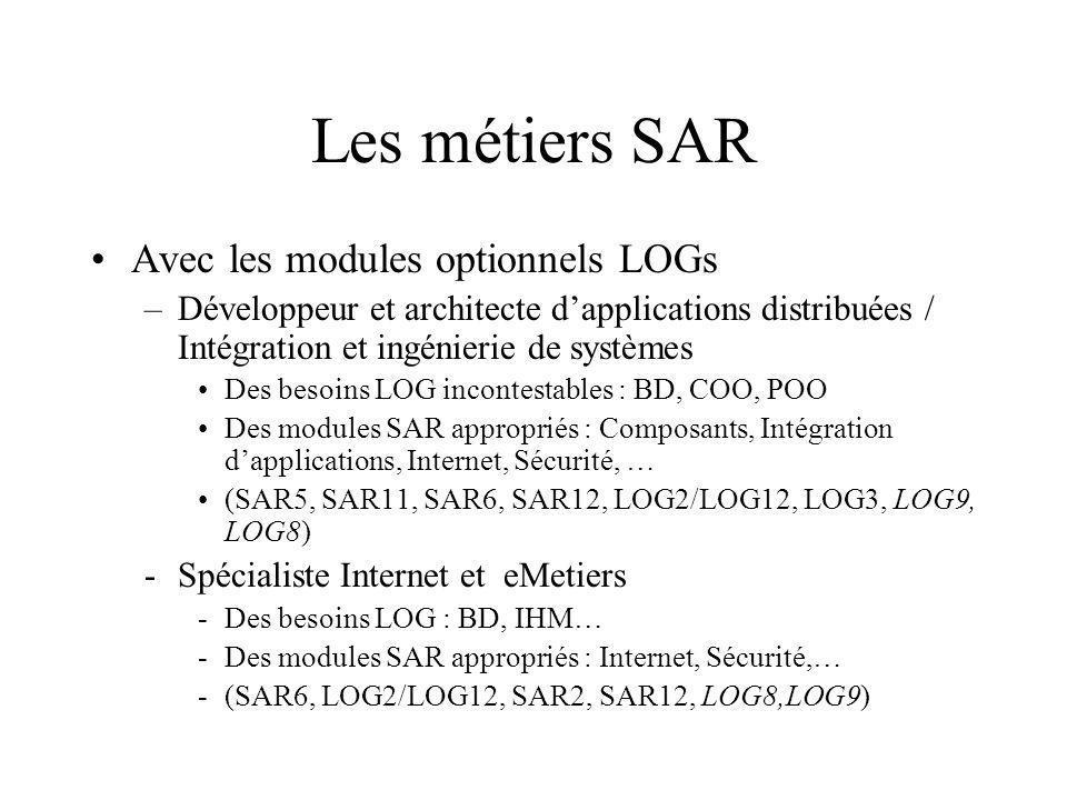 Les métiers SAR Avec les modules optionnels LOGs –Développeur et architecte dapplications distribuées / Intégration et ingénierie de systèmes Des besoins LOG incontestables : BD, COO, POO Des modules SAR appropriés : Composants, Intégration dapplications, Internet, Sécurité, … (SAR5, SAR11, SAR6, SAR12, LOG2/LOG12, LOG3, LOG9, LOG8) -Spécialiste Internet et eMetiers -Des besoins LOG : BD, IHM… -Des modules SAR appropriés : Internet, Sécurité,… -(SAR6, LOG2/LOG12, SAR2, SAR12, LOG8,LOG9)