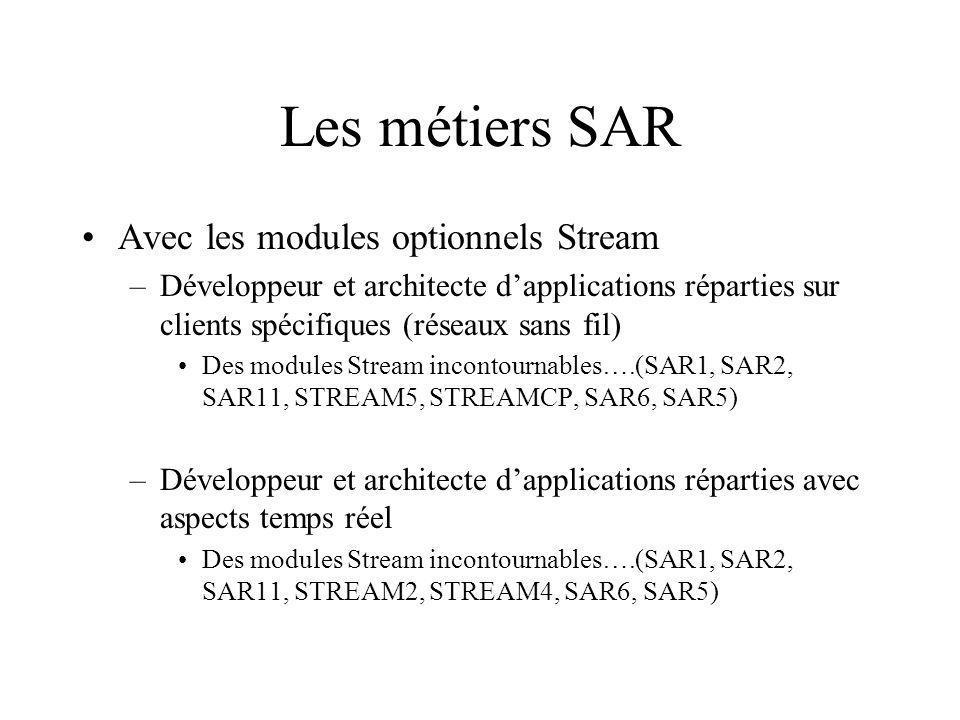 Les métiers SAR Avec les modules optionnels Stream –Développeur et architecte dapplications réparties sur clients spécifiques (réseaux sans fil) Des modules Stream incontournables….(SAR1, SAR2, SAR11, STREAM5, STREAMCP, SAR6, SAR5) –Développeur et architecte dapplications réparties avec aspects temps réel Des modules Stream incontournables….(SAR1, SAR2, SAR11, STREAM2, STREAM4, SAR6, SAR5)