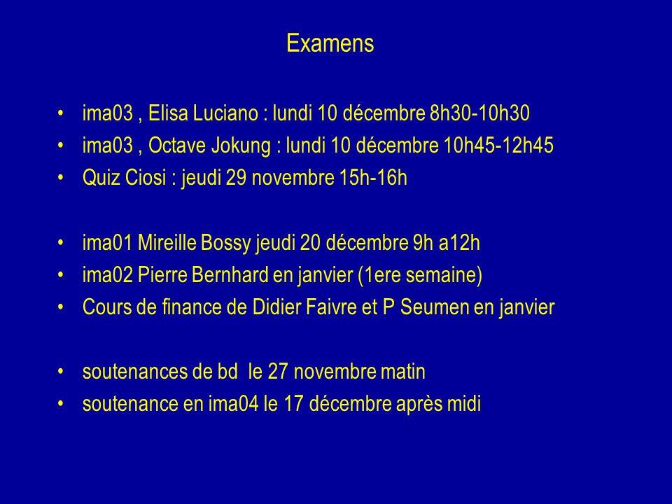 Examens ima03, Elisa Luciano : lundi 10 décembre 8h30-10h30 ima03, Octave Jokung : lundi 10 décembre 10h45-12h45 Quiz Ciosi : jeudi 29 novembre 15h-16