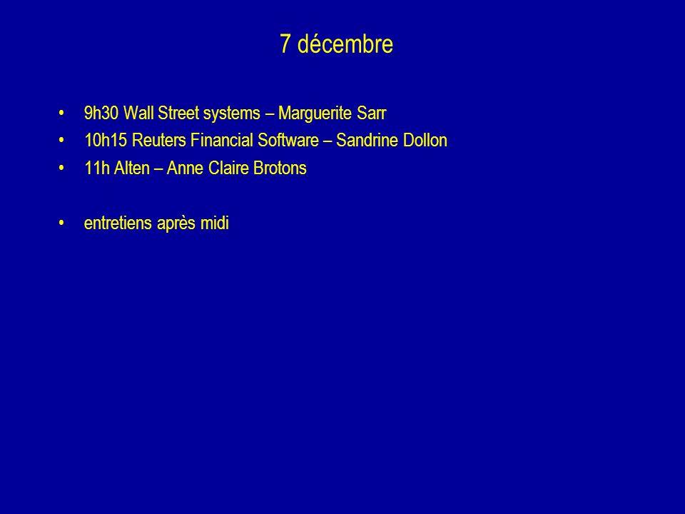 7 décembre 9h30 Wall Street systems – Marguerite Sarr 10h15 Reuters Financial Software – Sandrine Dollon 11h Alten – Anne Claire Brotons entretiens ap