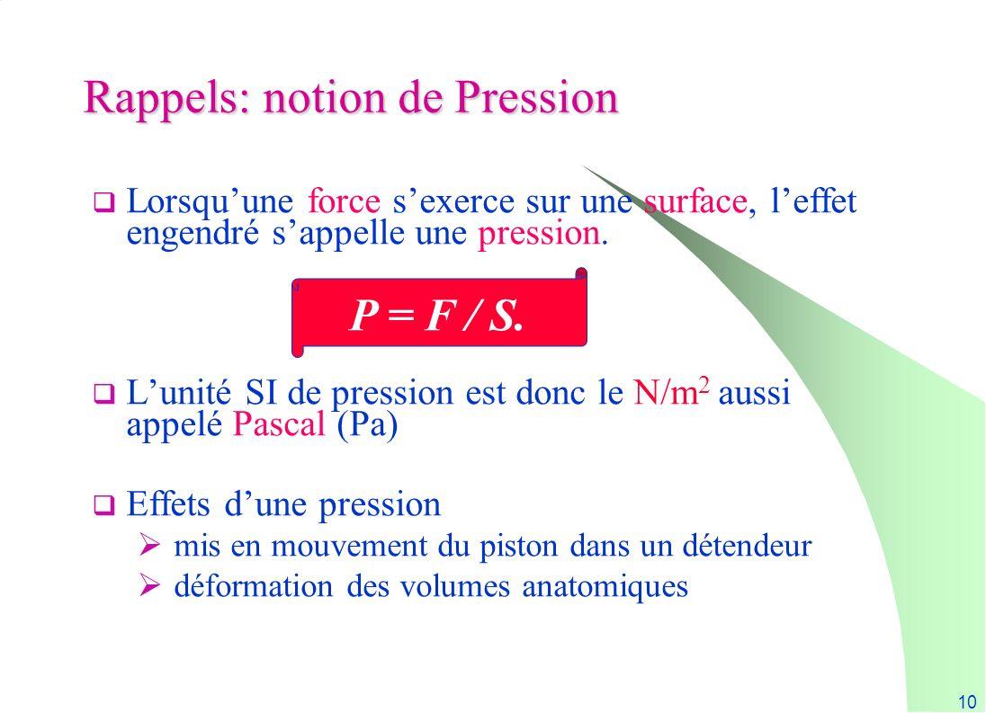 10 Rappels: notion de Pression Lorsquune force sexerce sur une surface, leffet engendré sappelle une pression. Lunité SI de pression est donc le N/m 2