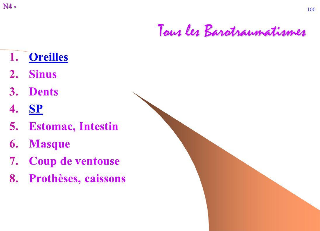 N4 - 100 Tous les Barotraumatismes 1.OreillesOreilles 2.Sinus 3.Dents 4.SPSP 5.Estomac, Intestin 6.Masque 7.Coup de ventouse 8.Prothèses, caissons