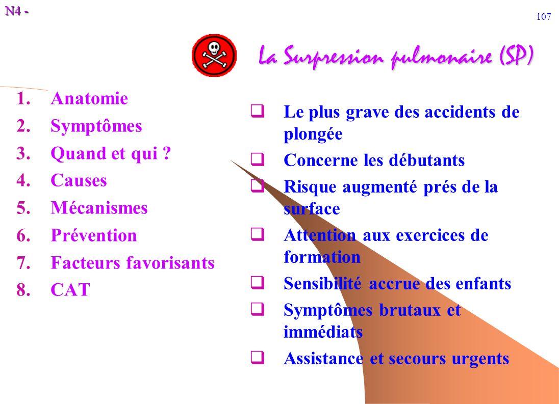 N4 - 107 La Surpression pulmonaire (SP) La Surpression pulmonaire (SP) 1.Anatomie 2.Symptômes 3.Quand et qui ? 4.Causes 5.Mécanismes 6.Prévention 7.Fa