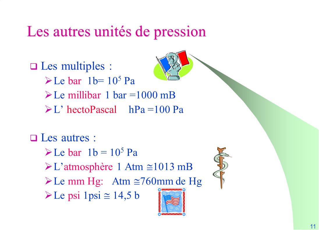 11 Les autres unités de pression Les multiples : Le bar 1b= 10 5 Pa Le millibar 1 bar =1000 mB L hectoPascal 1 hPa =100 Pa Les autres : Le bar 1b = 10