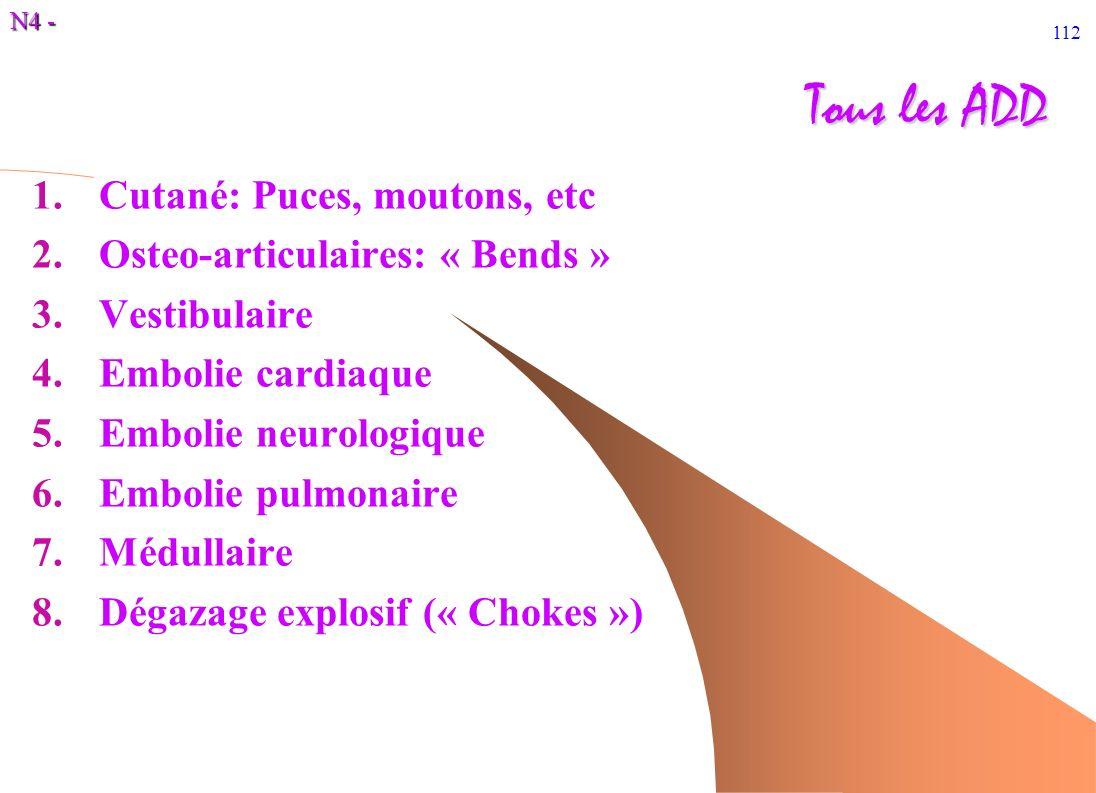 N4 - 112 Tous les ADD 1.Cutané: Puces, moutons, etc 2.Osteo-articulaires: « Bends » 3.Vestibulaire 4.Embolie cardiaque 5.Embolie neurologique 6.Emboli