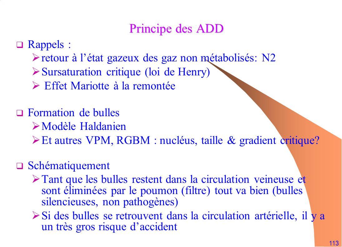 113 Principe des ADD Rappels : retour à létat gazeux des gaz non métabolisés: N2 Sursaturation critique (loi de Henry) Effet Mariotte à la remontée Fo