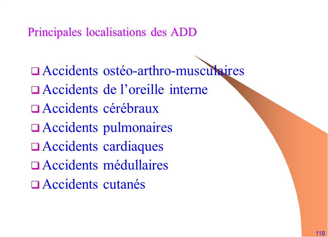 119 Principales localisations des ADD Accidents ostéo-arthro-musculaires Accidents de loreille interne Accidents cérébraux Accidents pulmonaires Accid
