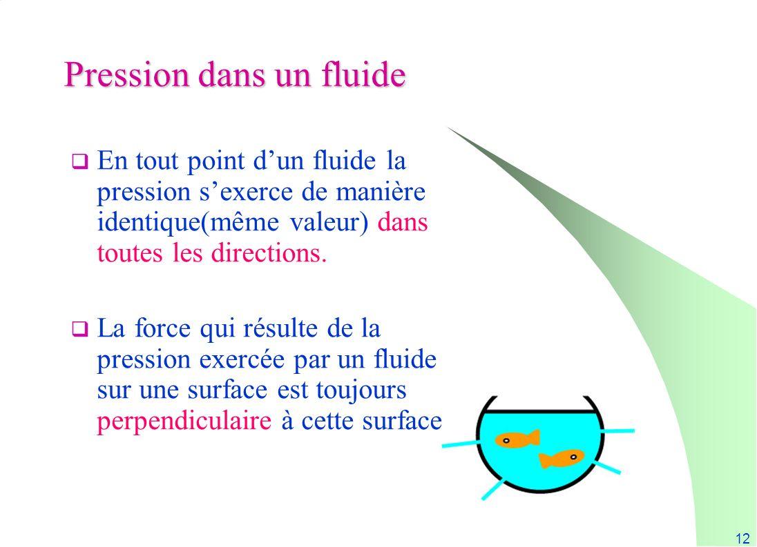 12 Pression dans un fluide En tout point dun fluide la pression sexerce de manière identique(même valeur) dans toutes les directions. La force qui rés