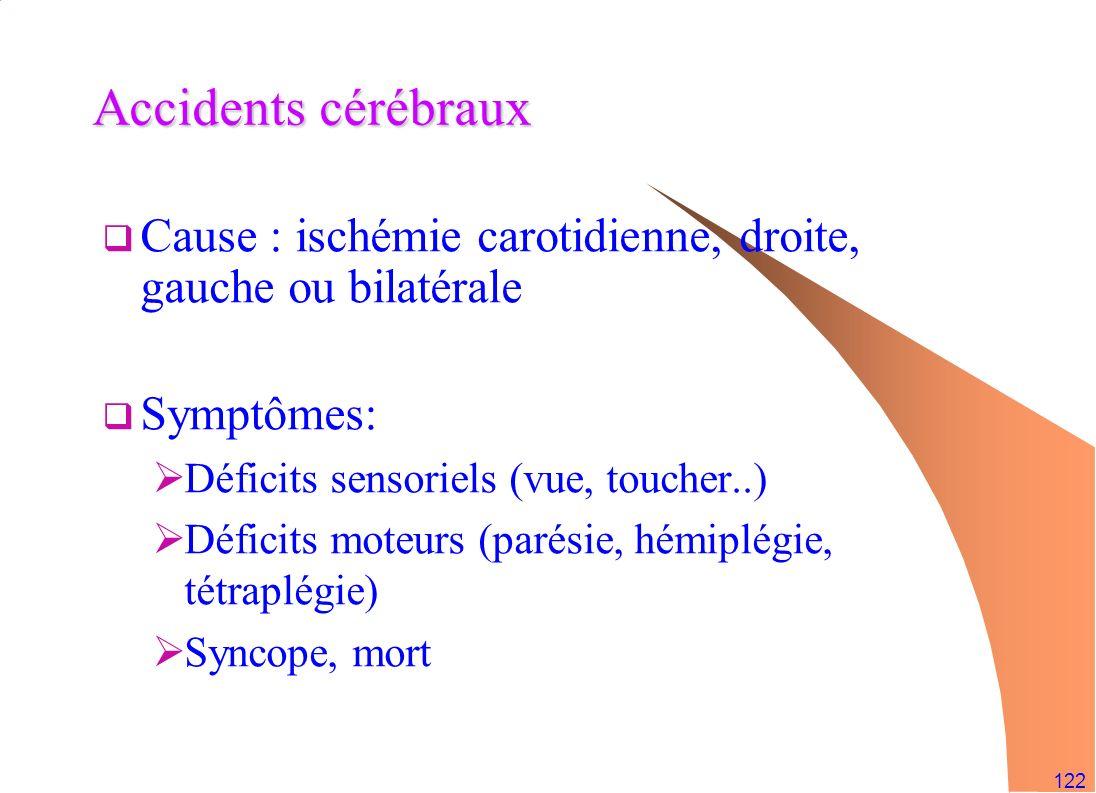 122 Accidents cérébraux Cause : ischémie carotidienne, droite, gauche ou bilatérale Symptômes: Déficits sensoriels (vue, toucher..) Déficits moteurs (