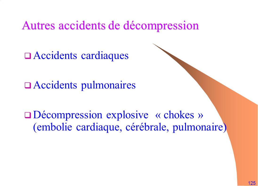 125 Autres accidents de décompression Accidents cardiaques Accidents pulmonaires Décompression explosive « chokes » (embolie cardiaque, cérébrale, pul