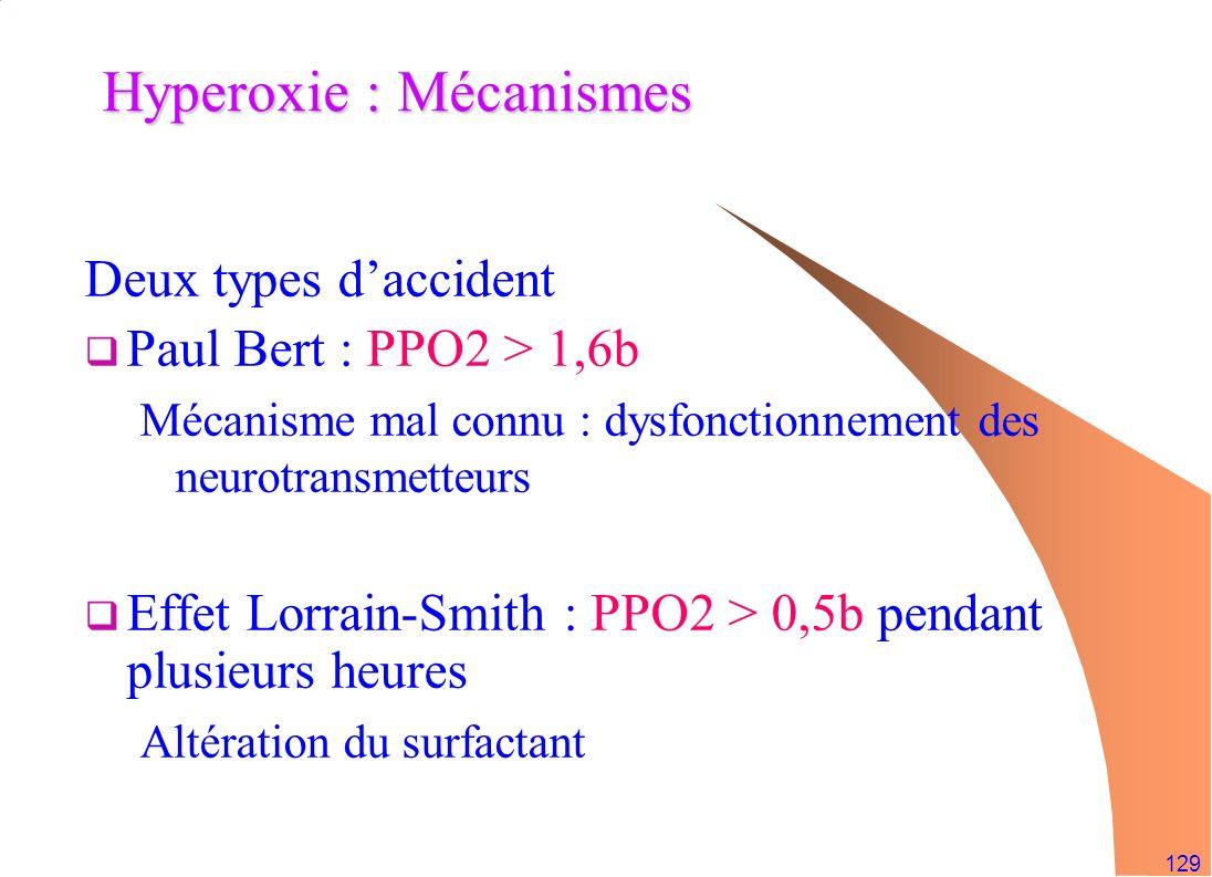 129 Hyperoxie : Mécanismes Deux types daccident Paul Bert : PPO2 > 1,6b Mécanisme mal connu : dysfonctionnement des neurotransmetteurs Effet Lorrain-S