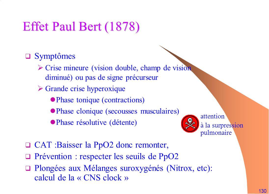 130 Effet Paul Bert (1878) Symptômes Crise mineure (vision double, champ de vision diminué) ou pas de signe précurseur Grande crise hyperoxique Phase