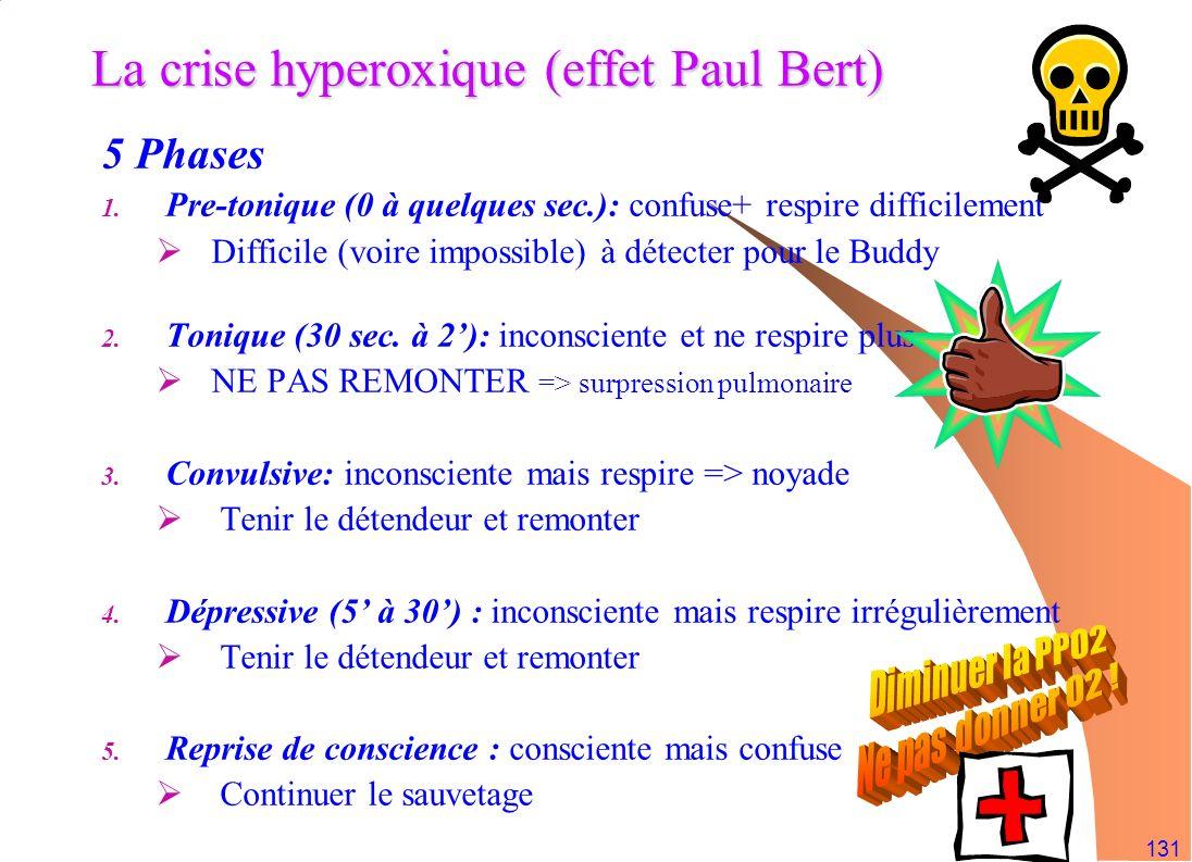 131 La crise hyperoxique (effet Paul Bert) 5 Phases 1. Pre-tonique (0 à quelques sec.): confuse+ respire difficilement Difficile (voire impossible) à