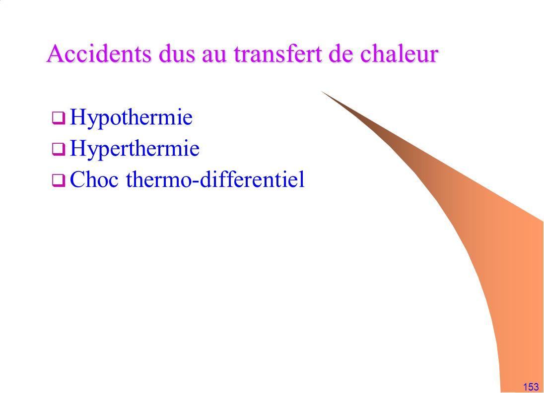 153 Accidents dus au transfert de chaleur Hypothermie Hyperthermie Choc thermo-differentiel