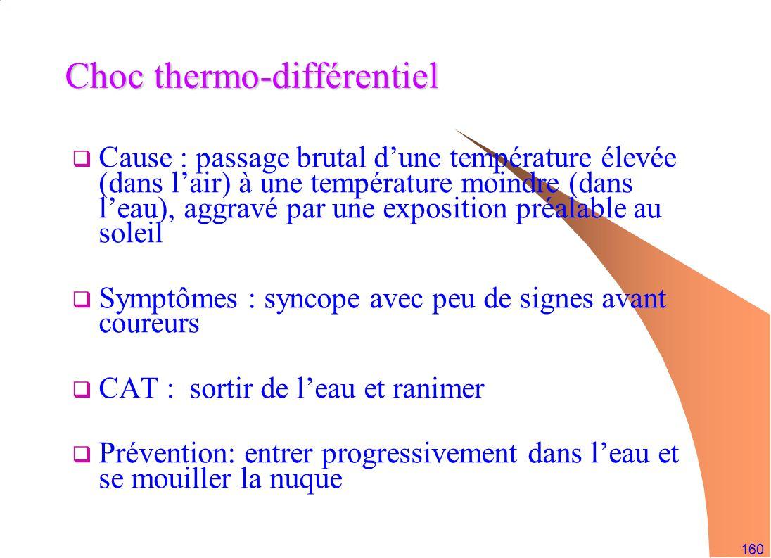 160 Choc thermo-différentiel Cause : passage brutal dune température élevée (dans lair) à une température moindre (dans leau), aggravé par une exposit