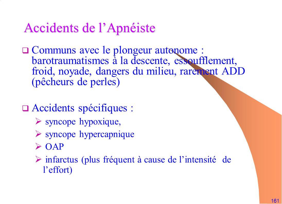 161 Accidents de lApnéiste Communs avec le plongeur autonome : barotraumatismes à la descente, essoufflement, froid, noyade, dangers du milieu, rareme