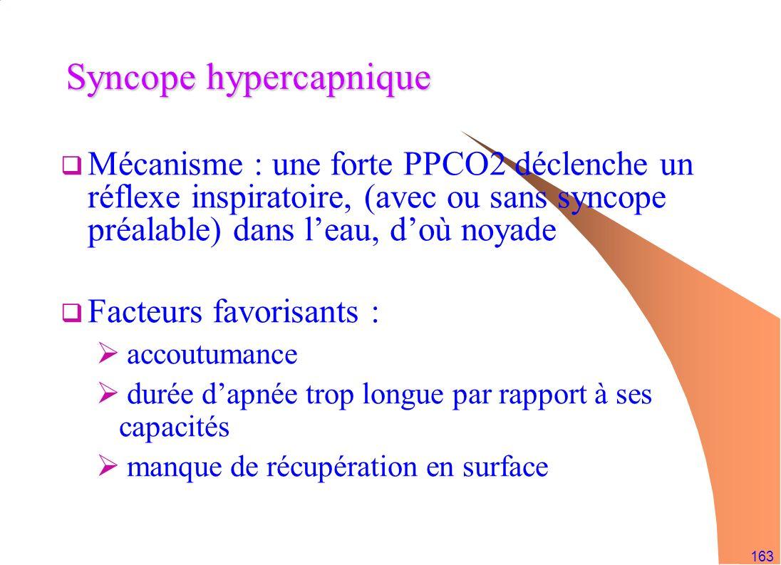 163 Syncope hypercapnique Mécanisme : une forte PPCO2 déclenche un réflexe inspiratoire, (avec ou sans syncope préalable) dans leau, doù noyade Facteu