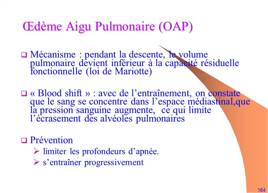 164 Œdème Aigu Pulmonaire (OAP) Mécanisme : pendant la descente, le volume pulmonaire devient inférieur à la capacité résiduelle fonctionnelle (loi de
