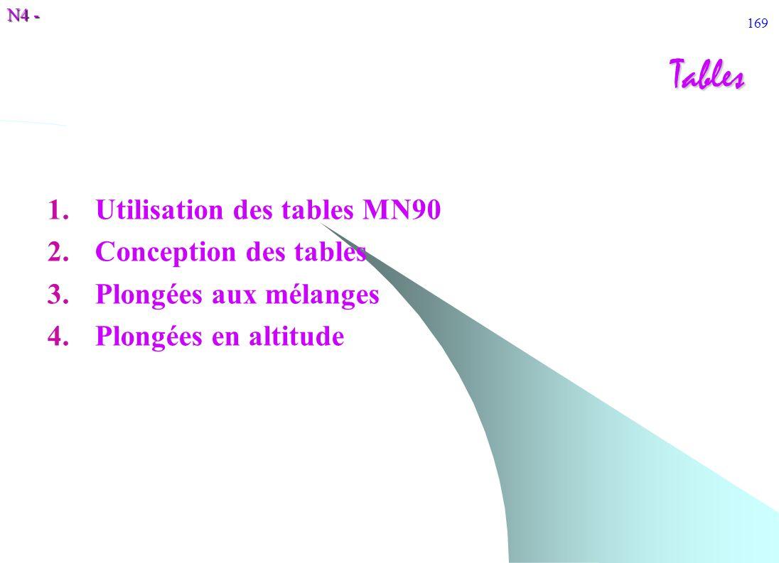 N4 - 169Tables 1.Utilisation des tables MN90 2.Conception des tables 3.Plongées aux mélanges 4.Plongées en altitude