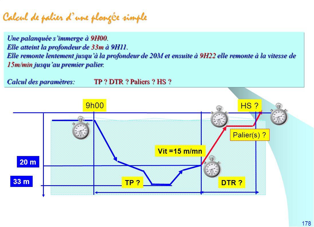 178 Calcul de palier d une plong é e simple 9h00 HS ? 33 m TP ?DTR ? Palier(s) ? Vit =15 m/mn 20 m Une palanquée simmerge à 9H00. Elle atteint la prof