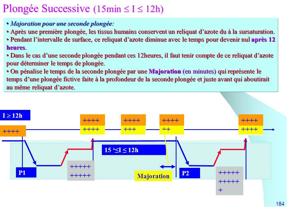 184 Majoration pour une seconde plongée: Majoration pour une seconde plongée: Après une première plongée, les tissus humains conservent un reliquat da