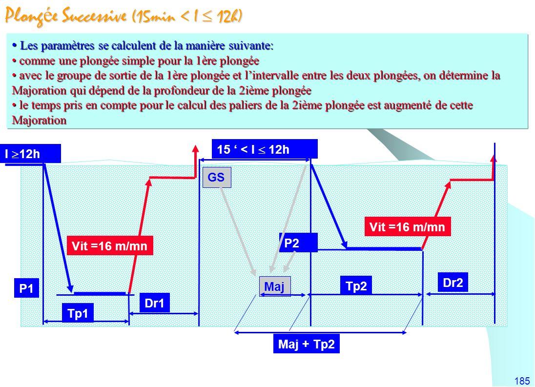 185 Les paramètres se calculent de la manière suivante: Les paramètres se calculent de la manière suivante: comme une plongée simple pour la 1ère plon