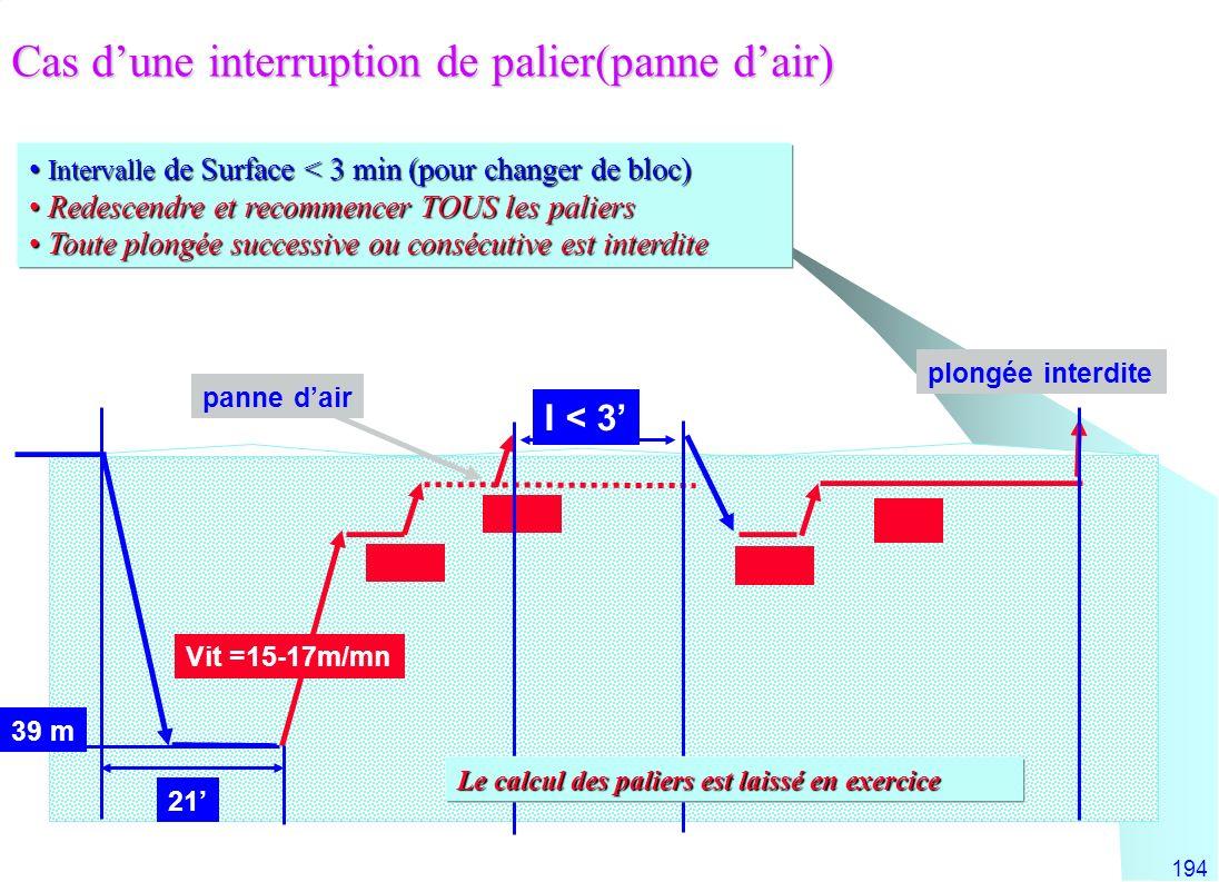 194 Intervalle de Surface < 3 min (pour changer de bloc) Intervalle de Surface < 3 min (pour changer de bloc) Redescendre et recommencer TOUS les pali