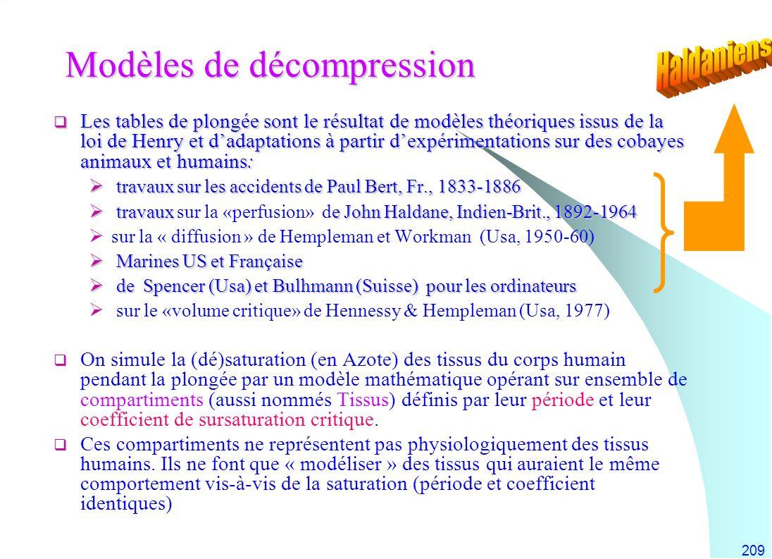 209 Modèles de décompression Les tables de plongée sont le résultat de modèles théoriques issus de la loi de Henry et dadaptations à partir dexpérimen