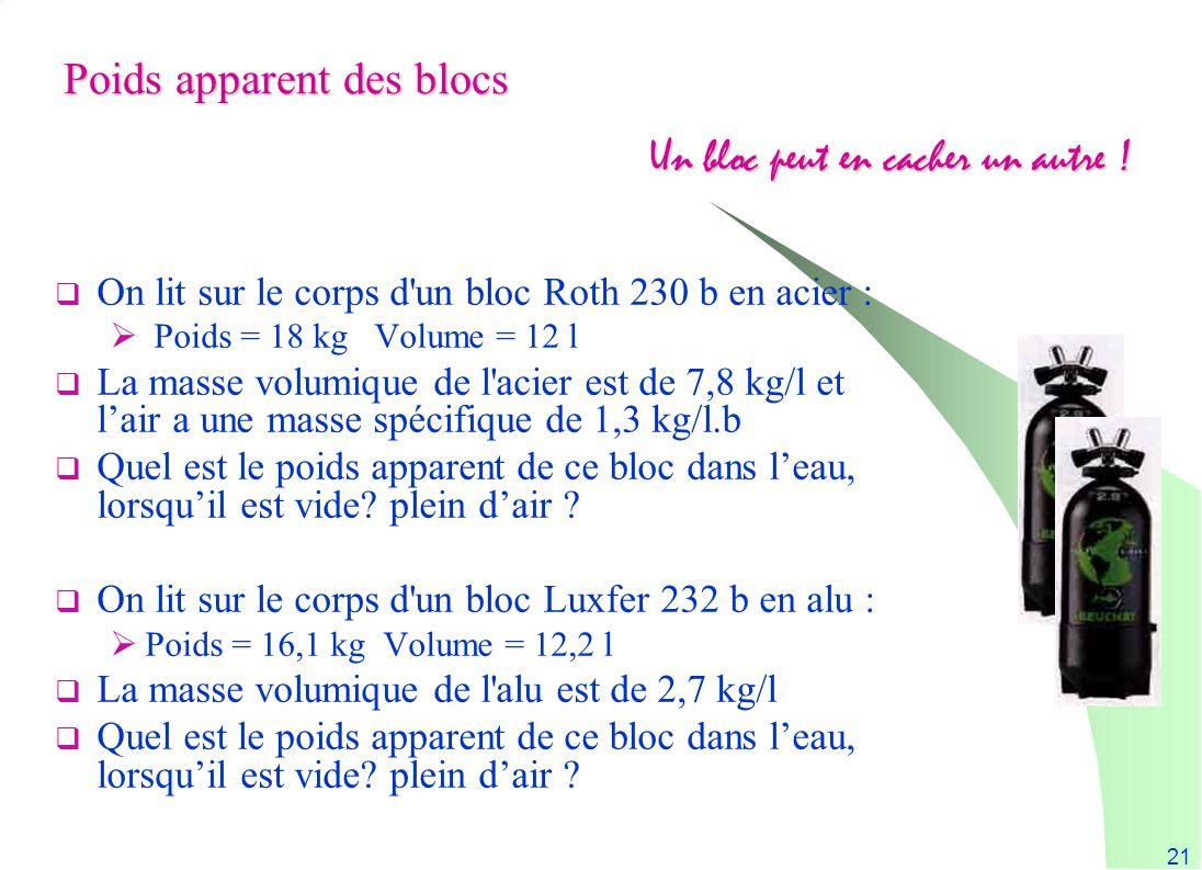 21 Poids apparent des blocs On lit sur le corps d'un bloc Roth 230 b en acier : Poids = 18 kg Volume = 12 l La masse volumique de l'acier est de 7,8 k