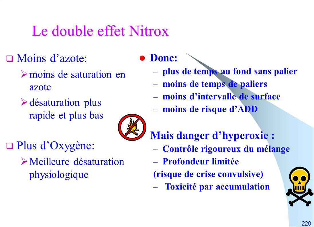 220 Le double effet Nitrox Moins dazote: moins de saturation en azote désaturation plus rapide et plus bas Plus dOxygène: Meilleure désaturation physi