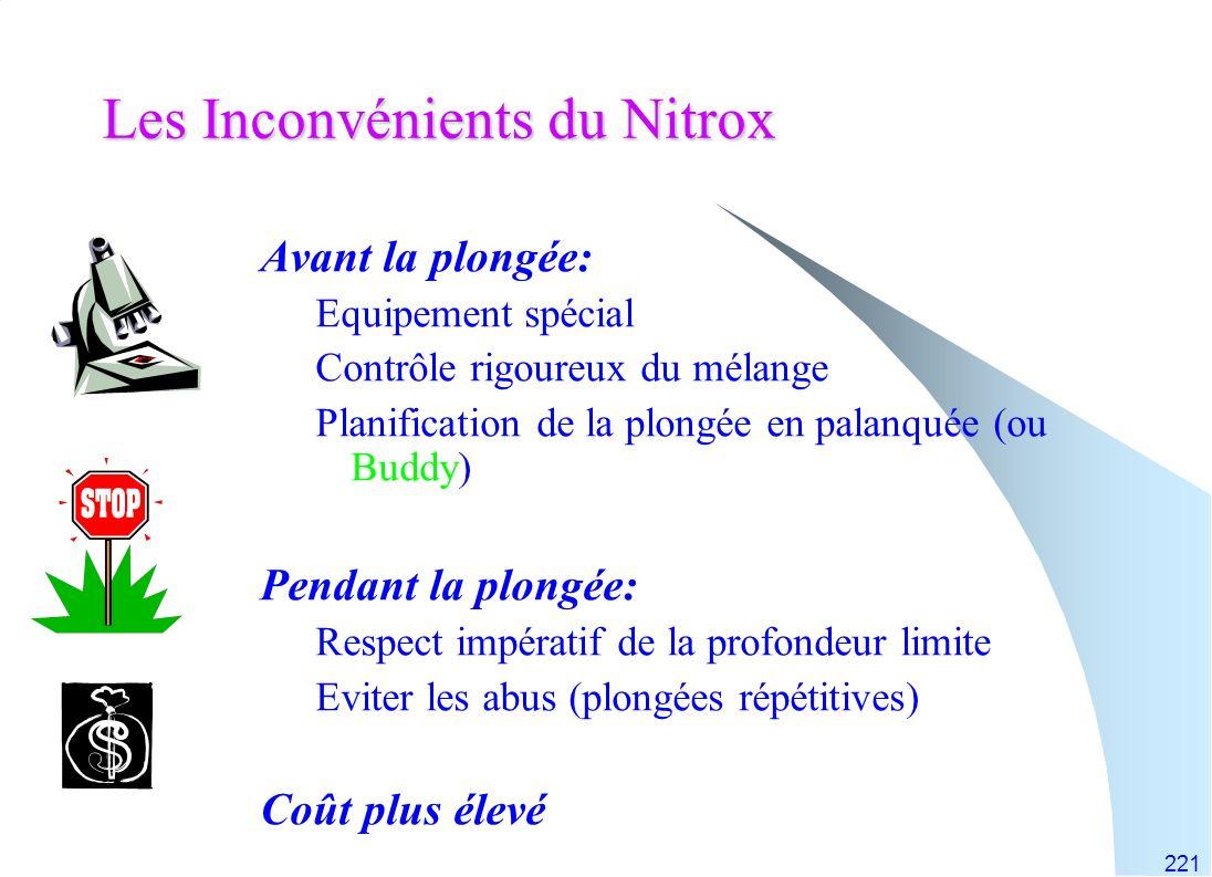 221 Les Inconvénients du Nitrox Avant la plongée: Equipement spécial Contrôle rigoureux du mélange Planification de la plongée en palanquée (ou Buddy)