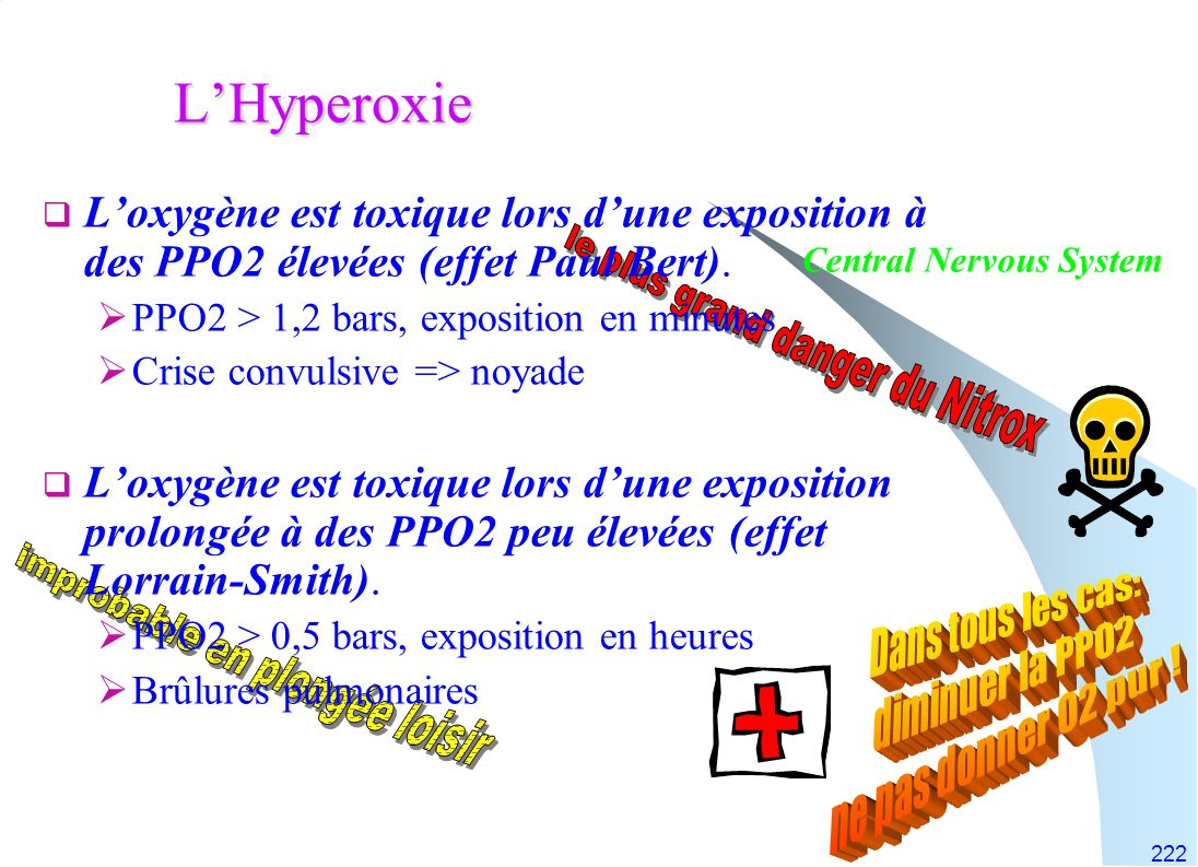 222 LHyperoxie Loxygène est toxique lors dune exposition à des PPO2 élevées (effet Paul Bert). PPO2 > 1,2 bars, exposition en minutes Crise convulsive
