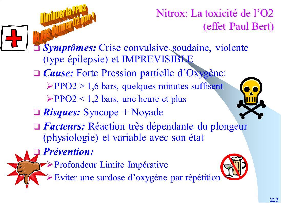 223 Nitrox: La toxicité de lO2 (effet Paul Bert) Symptômes: Crise convulsive soudaine, violente (type épilepsie) et IMPREVISIBLE Cause: Forte Pression