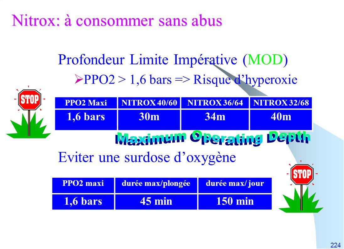 224 Nitrox: à consommer sans abus Profondeur Limite Impérative (MOD) PPO2 > 1,6 bars => Risque dhyperoxie Eviter une surdose doxygène PPO2 MaxiNITROX