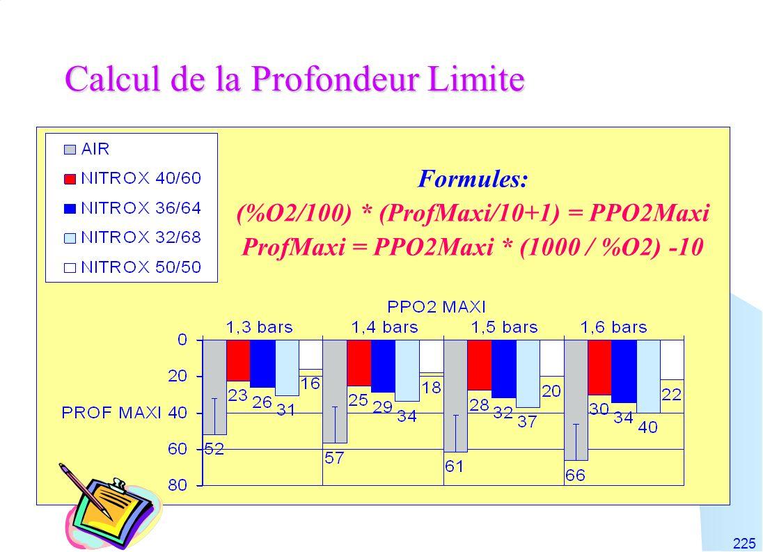 225 Calcul de la Profondeur Limite Formules: (%O2/100) * (ProfMaxi/10+1) = PPO2Maxi ProfMaxi = PPO2Maxi * (1000 / %O2) -10