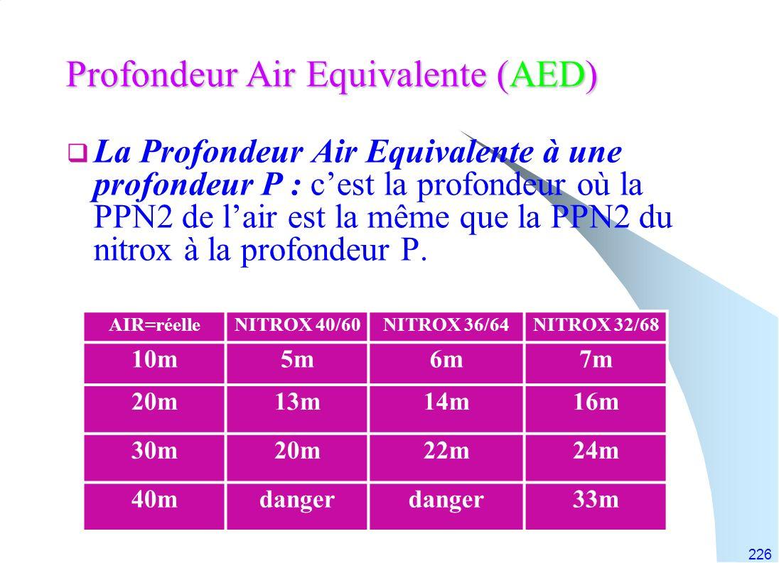 226 Profondeur Air Equivalente (AED) La Profondeur Air Equivalente à une profondeur P : cest la profondeur où la PPN2 de lair est la même que la PPN2
