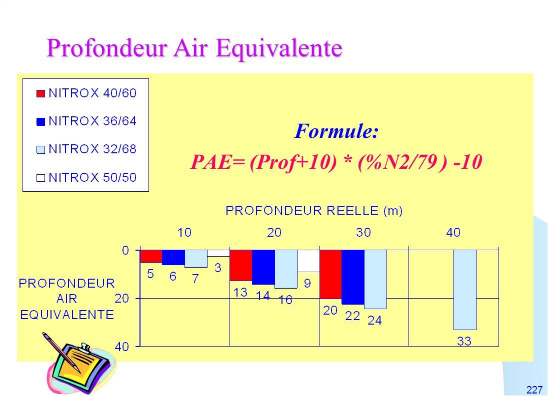 227 Profondeur Air Equivalente Formule: PAE= (Prof+10) * (%N2/79 ) -10
