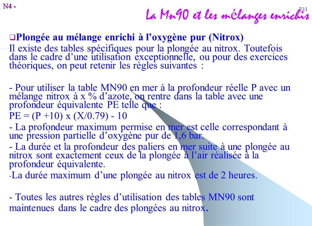 N4 - 231 La Mn90 et les m é langes enrichis Plongée au mélange enrichi à loxygène pur (Nitrox) Il existe des tables spécifiques pour la plongée au nit