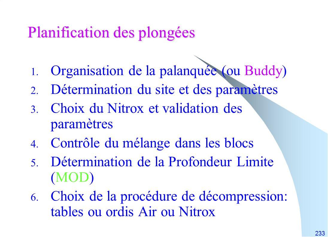 233 Planification des plongées 1. Organisation de la palanquée (ou Buddy) 2. Détermination du site et des paramètres 3. Choix du Nitrox et validation