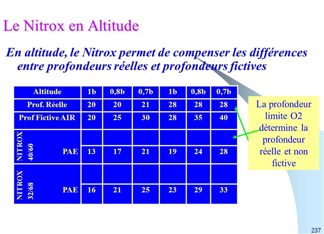 237 Le Nitrox en Altitude En altitude, le Nitrox permet de compenser les différences entre profondeurs réelles et profondeurs fictives Altitude1b0,8b0