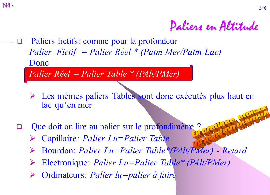 N4 - 248 Paliers en Altitude Paliers fictifs: comme pour la profondeur Palier Fictif = Palier Réel * (Patm Mer/Patm Lac) Donc Palier Réel = Palier Tab