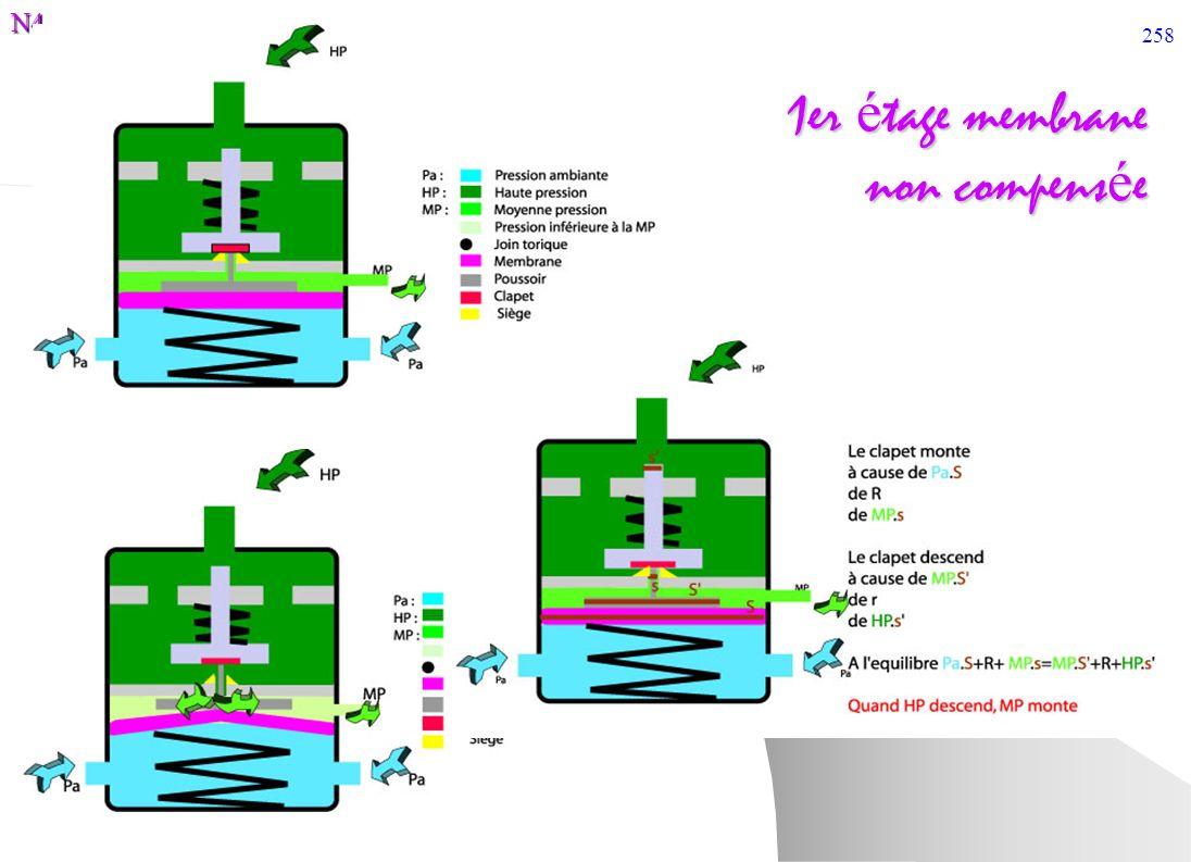 N4 - 258 1er é tage membrane non compens é e