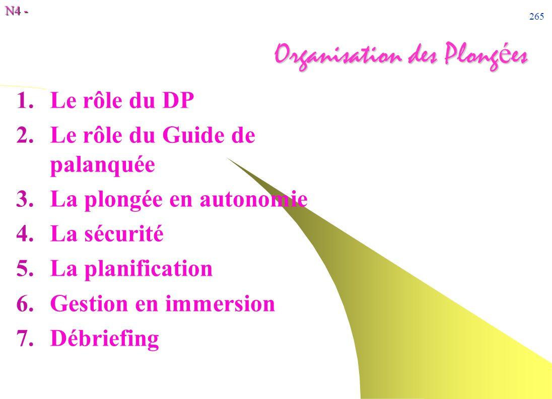 N4 - 265 Organisation des Plong é es 1.Le rôle du DP 2.Le rôle du Guide de palanquée 3.La plongée en autonomie 4.La sécurité 5.La planification 6.Gest