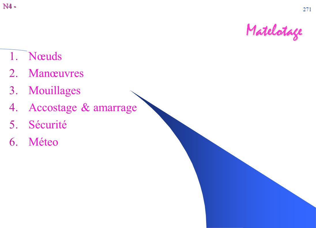 N4 - 271Matelotage 1.Nœuds 2.Manœuvres 3.Mouillages 4.Accostage & amarrage 5.Sécurité 6.Méteo