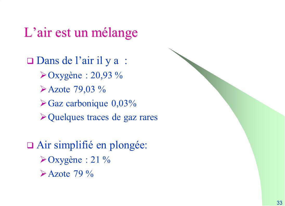 33 Lair est un mélange Dans de lair il y a : Oxygène : 20,93 % Azote 79,03 % Gaz carbonique 0,03% Quelques traces de gaz rares Air simplifié en plongé